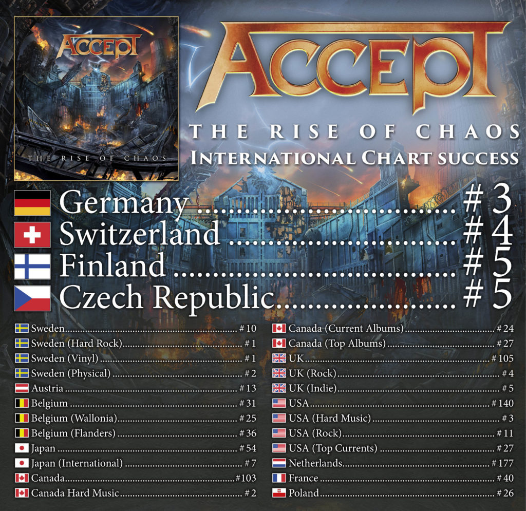 ACCEPT The Rise Of Chaos World Chart Positions